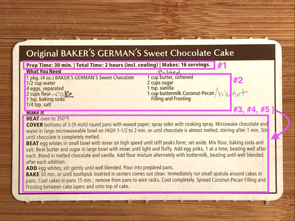 German Chocolate recipe card diagram of parts of the recipe